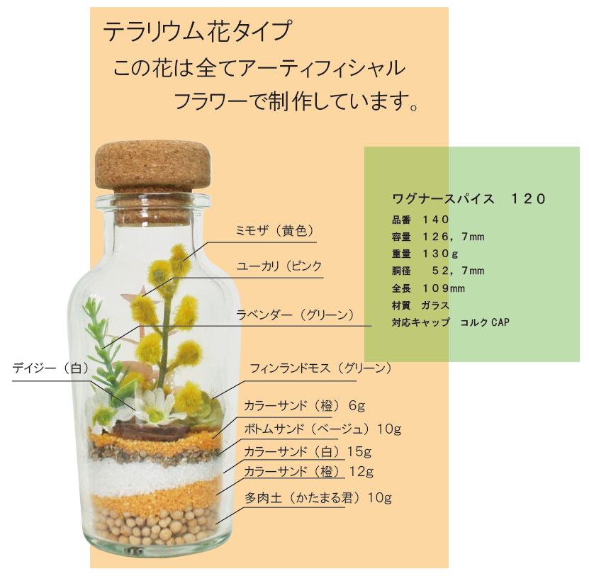 テラリウム花タイプ | ワグナースパイス120を用いた事例